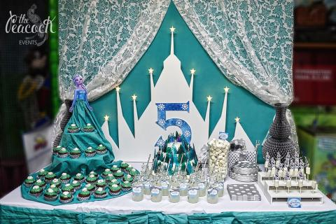 elsa frozen cupcakes party let it go mint aqua γενεθλια καντι μπαρ καπκεικς playhouse playground παιδοτοπος το παλατι γερακας to palati gerakas ολαφ αννα olaf anna βουτυροκρεμα buttercream candy bar curtains lace turqoise τυρκουαζ πετρολ 5 years old πεντε χρονων five castle with lights backdrop καστρο με φωτακια πλατη βαση για γλυκα με φορεμα ελσα sweet stand with dress skirt